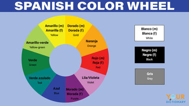spanish color wheel