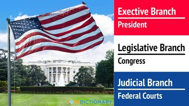 separation of powers examples in government