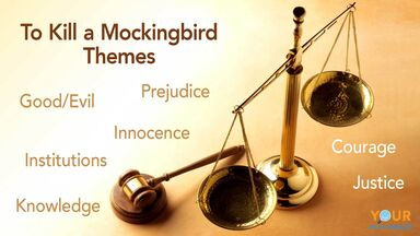 themes in To Kill a Mockingbird