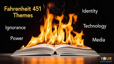 Fahrenheit 451 theme examples with book burning