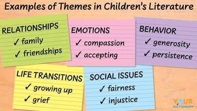 examples themes in children's literature
