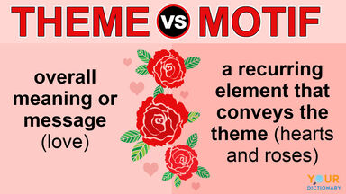 theme vs motif with hearts and roses example