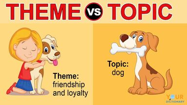 theme vs topic example with dog