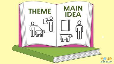 theme vs main idea examples