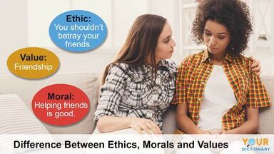 difference between ethics morals and values