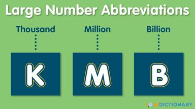 large number abbreviations thousand million billion