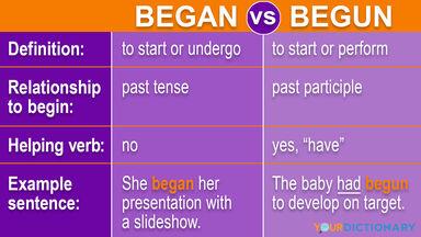 began vs begun example in a table