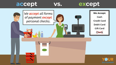 accept versus except explanation