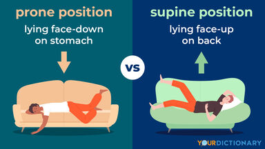 prone on stomach versus supine on back