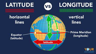 latitude versus longitude definition