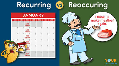 recurring vs reoccurring examples