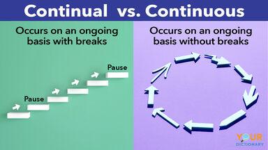 continual vs continuous example