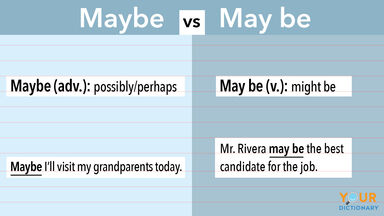 maybe vs may be definition and example