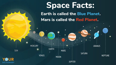 space facts earth blue planet mars red planet