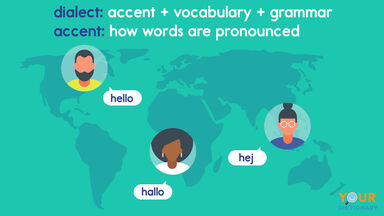 dialect vs accent definition examples