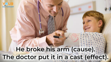 boy broken arm cause and effect