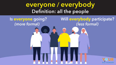 everyone vs everybody example with people