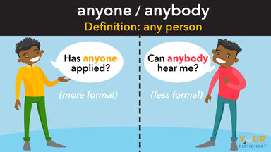 anyone vs anybody definition examples