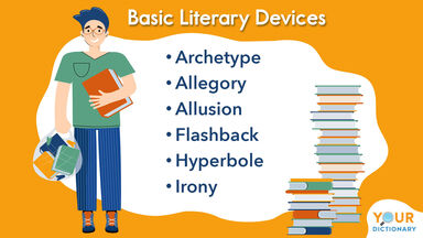 types of literary devices