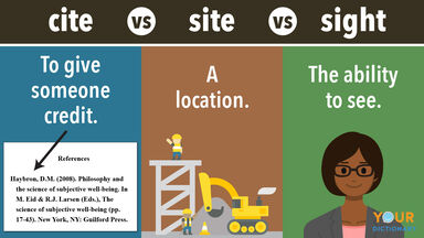 cite versus site versus sight