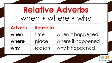 relative adverbs word examples