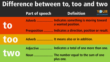 difference between to, too and two