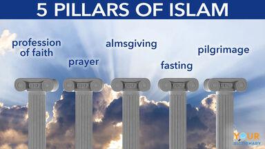 5 pillars of Islam examples