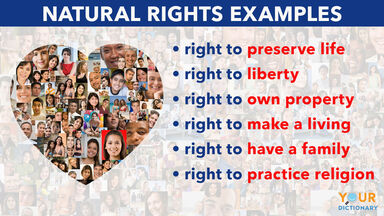 list of natural rights examples