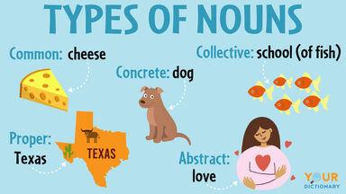 types of nouns examples
