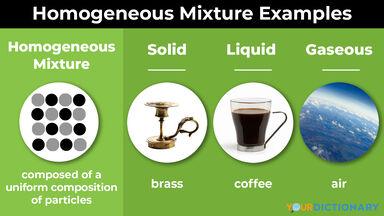 homogeneous mixture examples solid liquid gaseous
