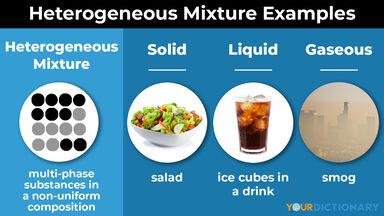 heterogeneous mixture examples solid liquid gaseous