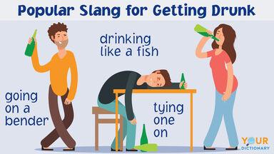 slang for getting drunk