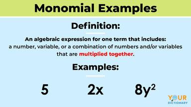 monomial examples