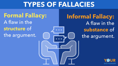types of fallacies examples