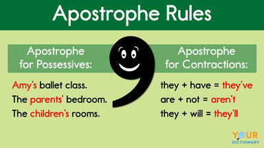 possessive and contraction apostrophe rules